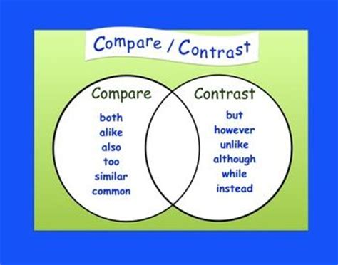 Compare and Contrast Essay Topics, Paper Samples and