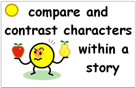 Essay types compare contrast